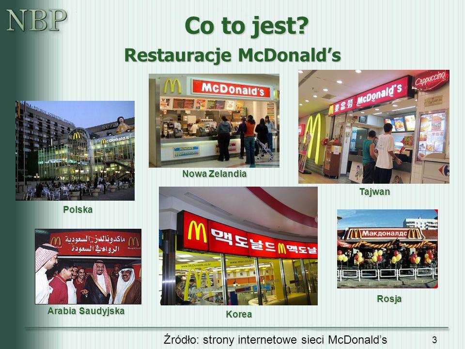 3 Restauracje McDonalds Polska Korea ArabiaSaudyjska Arabia Saudyjska Nowa Zelandia Rosja Tajwan Źródło: strony internetowe sieci McDonalds Co to jest