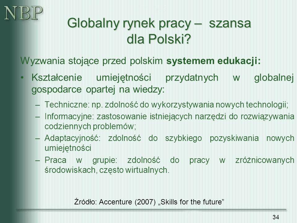 34 Wyzwania stojące przed polskim systemem edukacji: Kształcenie umiejętności przydatnych w globalnej gospodarce opartej na wiedzy: –Techniczne: np. z