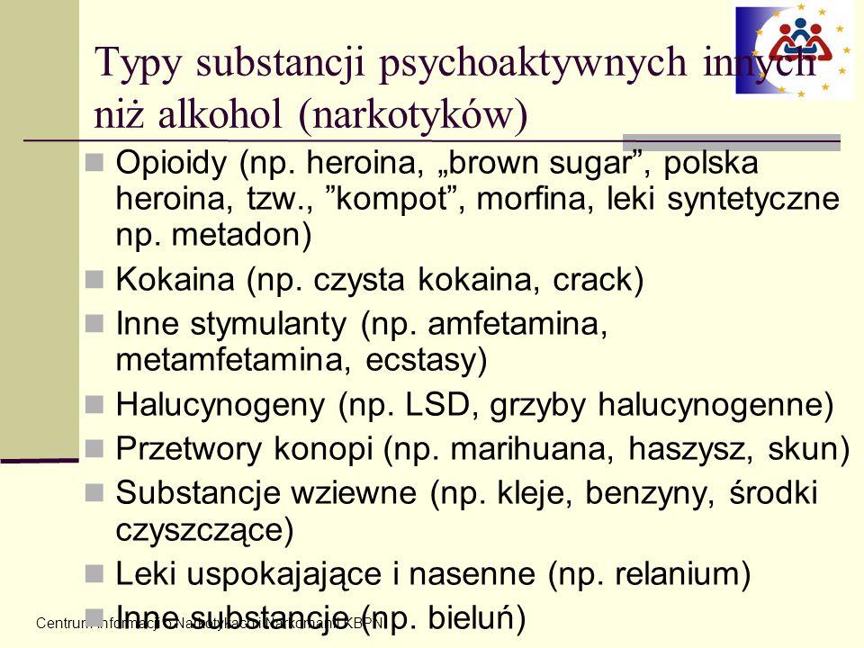Centrum Informacji o Narkotykach i Narkomanii KBPN Typy substancji psychoaktywnych innych niż alkohol (narkotyków) Opioidy (np. heroina, brown sugar,