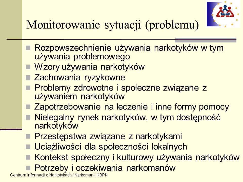 Centrum Informacji o Narkotykach i Narkomanii KBPN Monitorowanie sytuacji (problemu) Rozpowszechnienie używania narkotyków w tym używania problemowego