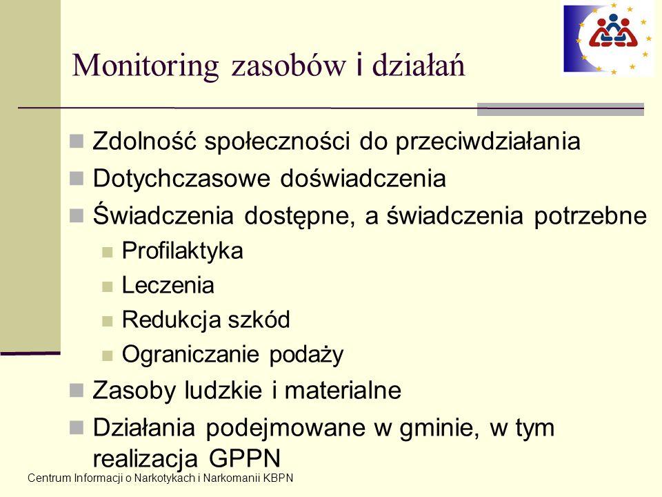 Centrum Informacji o Narkotykach i Narkomanii KBPN Monitoring zasobów i działań Zdolność społeczności do przeciwdziałania Dotychczasowe doświadczenia