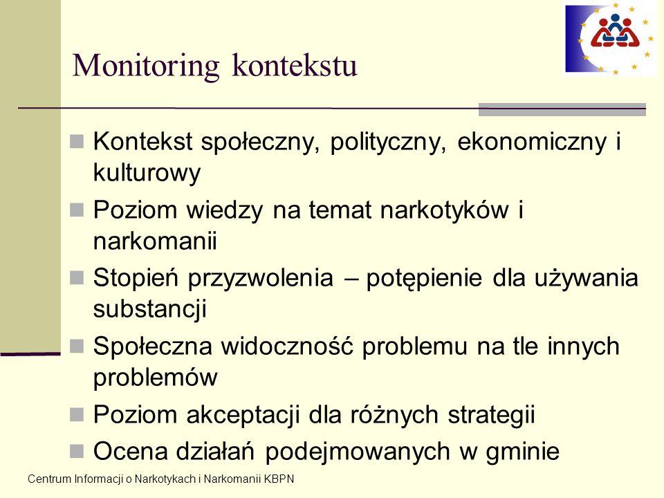 Centrum Informacji o Narkotykach i Narkomanii KBPN Monitoring kontekstu Kontekst społeczny, polityczny, ekonomiczny i kulturowy Poziom wiedzy na temat