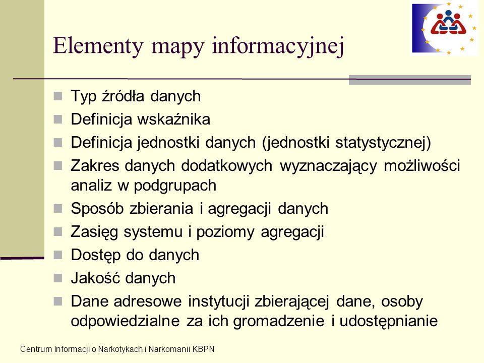Centrum Informacji o Narkotykach i Narkomanii KBPN Elementy mapy informacyjnej Typ źródła danych Definicja wskaźnika Definicja jednostki danych (jedno