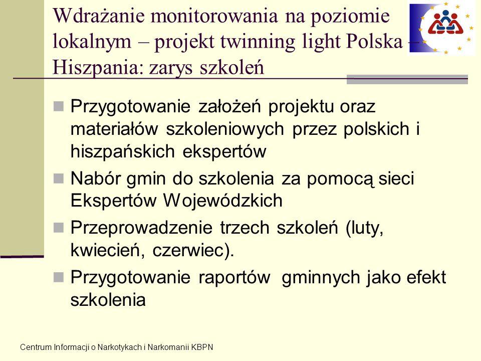 Centrum Informacji o Narkotykach i Narkomanii KBPN Wdrażanie monitorowania na poziomie lokalnym – projekt twinning light Polska – Hiszpania: zarys szk