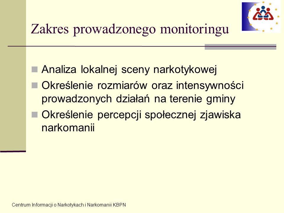 Centrum Informacji o Narkotykach i Narkomanii KBPN Zakres prowadzonego monitoringu Analiza lokalnej sceny narkotykowej Określenie rozmiarów oraz inten