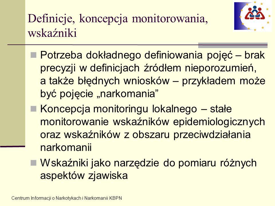 Centrum Informacji o Narkotykach i Narkomanii KBPN Definicje, koncepcja monitorowania, wskaźniki Potrzeba dokładnego definiowania pojęć – brak precyzj