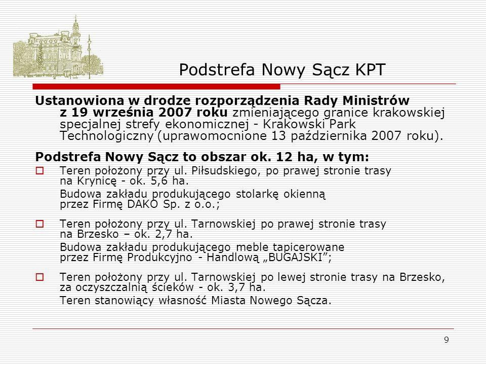 9 Podstrefa Nowy Sącz KPT Ustanowiona w drodze rozporządzenia Rady Ministrów z 19 września 2007 roku zmieniającego granice krakowskiej specjalnej strefy ekonomicznej - Krakowski Park Technologiczny (uprawomocnione 13 października 2007 roku).