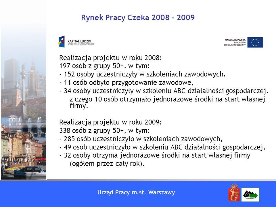 Urząd Pracy m.st. Warszawy Rynek Pracy Czeka 2008 - 2009 Realizacja projektu w roku 2008: 197 osób z grupy 50+, w tym: - 152 osoby uczestniczyły w szk
