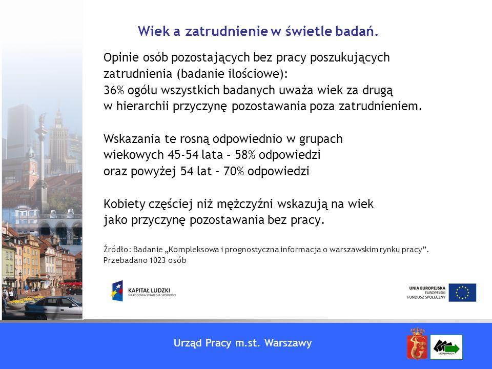 Urząd Pracy m.st. Warszawy Opinie osób pozostających bez pracy poszukujących zatrudnienia (badanie ilościowe): 36% ogółu wszystkich badanych uważa wie