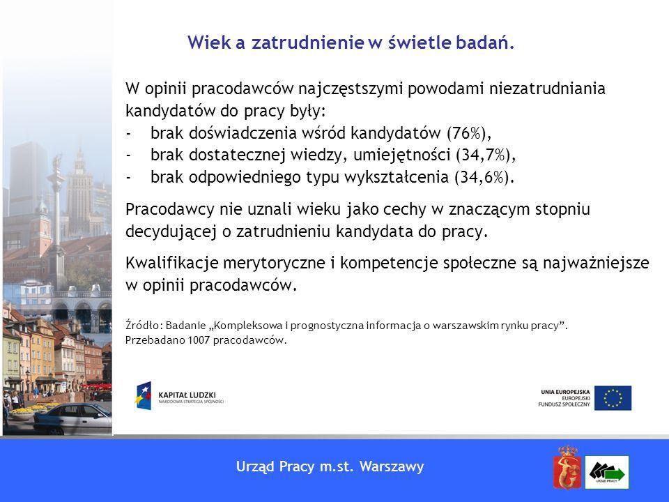 Urząd Pracy m.st. Warszawy W opinii pracodawców najczęstszymi powodami niezatrudniania kandydatów do pracy były: -brak doświadczenia wśród kandydatów