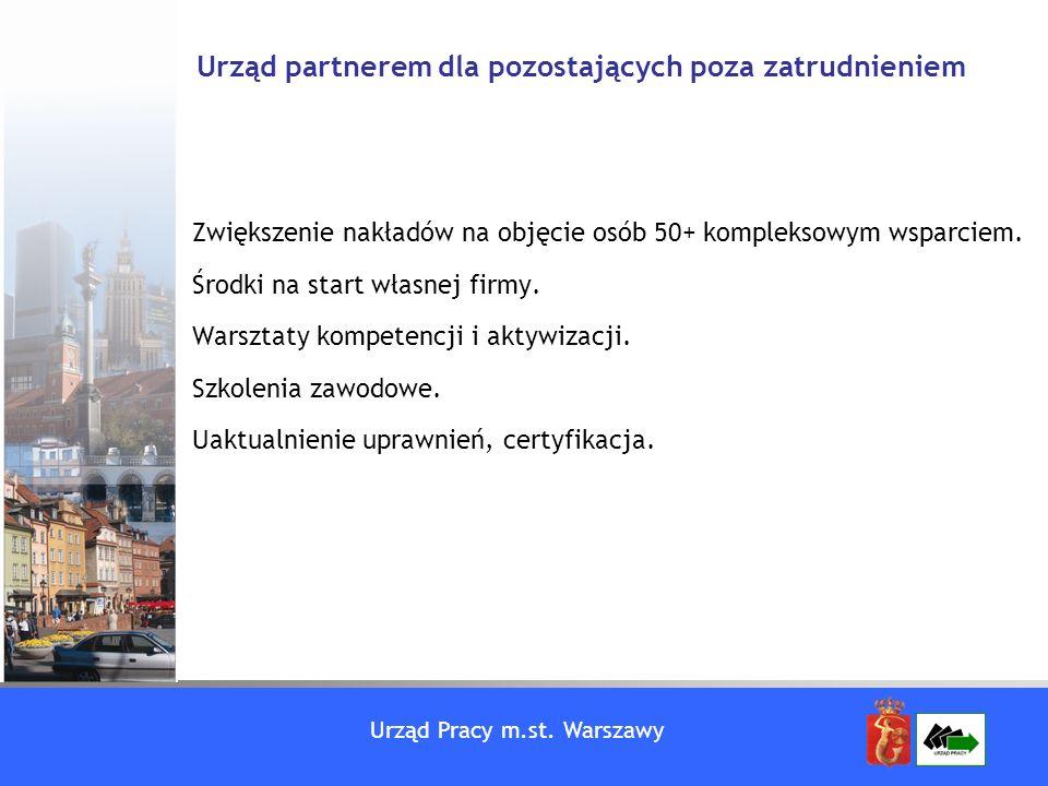 Urząd Pracy m.st. Warszawy Urząd partnerem dla pozostających poza zatrudnieniem Zwiększenie nakładów na objęcie osób 50+ kompleksowym wsparciem. Środk