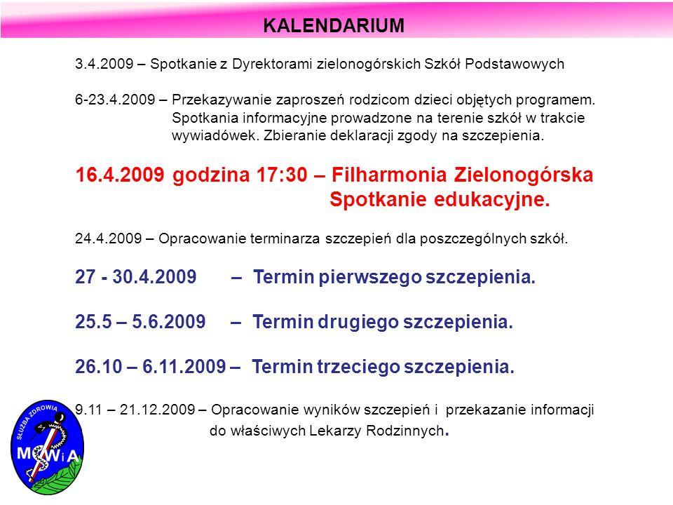 KALENDARIUM 3.4.2009 – Spotkanie z Dyrektorami zielonogórskich Szkół Podstawowych 6-23.4.2009 – Przekazywanie zaproszeń rodzicom dzieci objętych programem.
