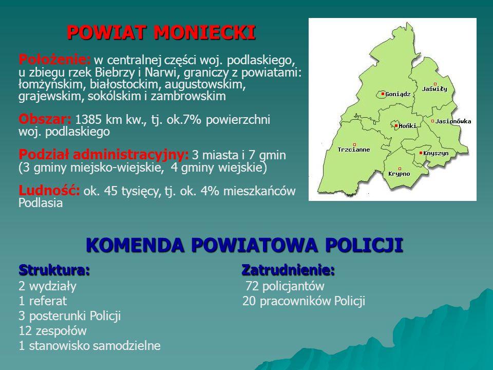 Informacja o stanie porządku i bezpieczeństwa publicznego na terenie powiatu monieckiego w 2010 r. Mońki, 10 styczeń 2011r. Komenda Powiatowa Policji