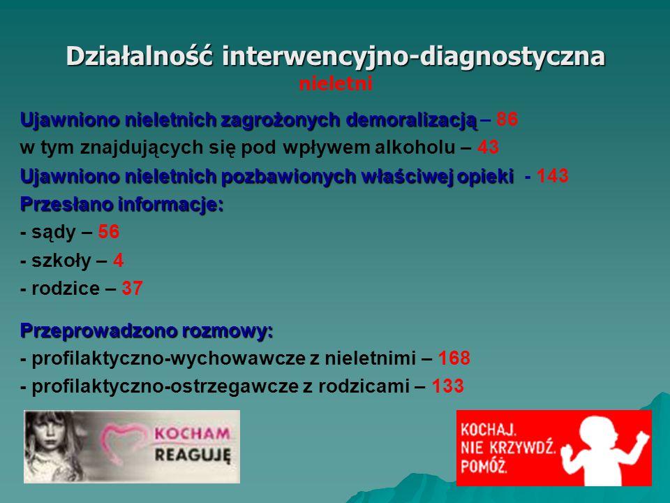 Działalność interwencyjno-diagnostyczna Działalność interwencyjno-diagnostyczna przemoc w rodzinie Interwencje w ramach procedury NK – Interwencje w r
