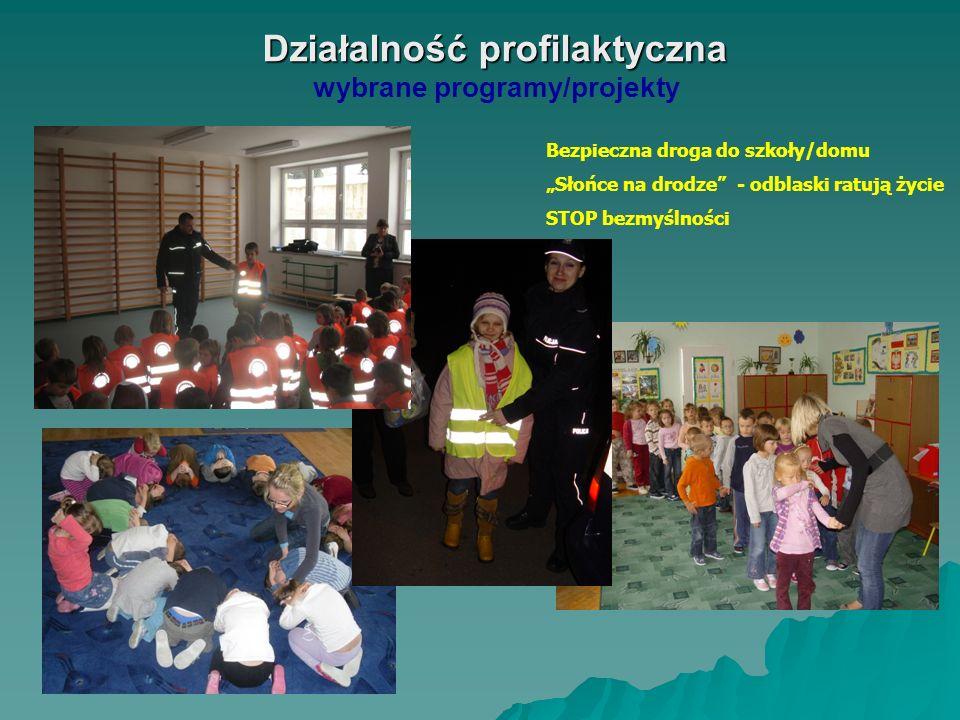 Działalność profilaktyczna Działalność profilaktyczna wybrane programy/projekty Bezpieczne wakacje/ferie Konkurs BĄDŹMY BEZPIECZNI