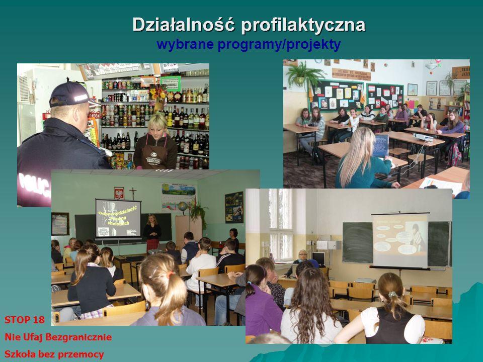 Działalność profilaktyczna Działalność profilaktyczna wybrane programy/projekty Prewencja na START Wychowawca podwórkowy Współzawodnictwo osiedlowe