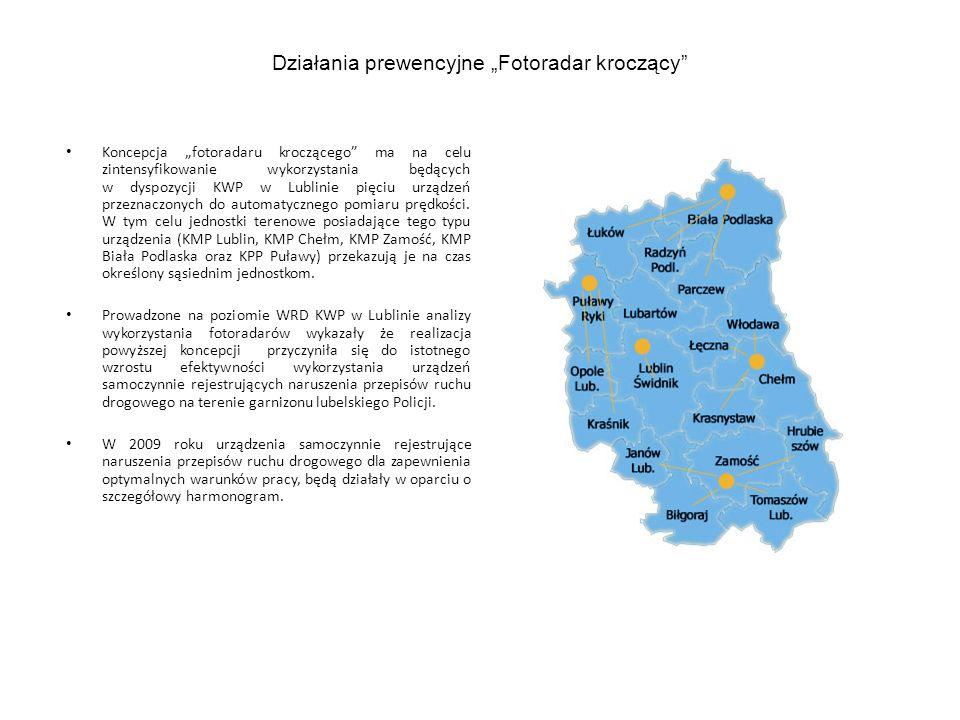 Działania prewencyjne Fotoradar kroczący Koncepcja fotoradaru kroczącego ma na celu zintensyfikowanie wykorzystania będących w dyspozycji KWP w Lublin