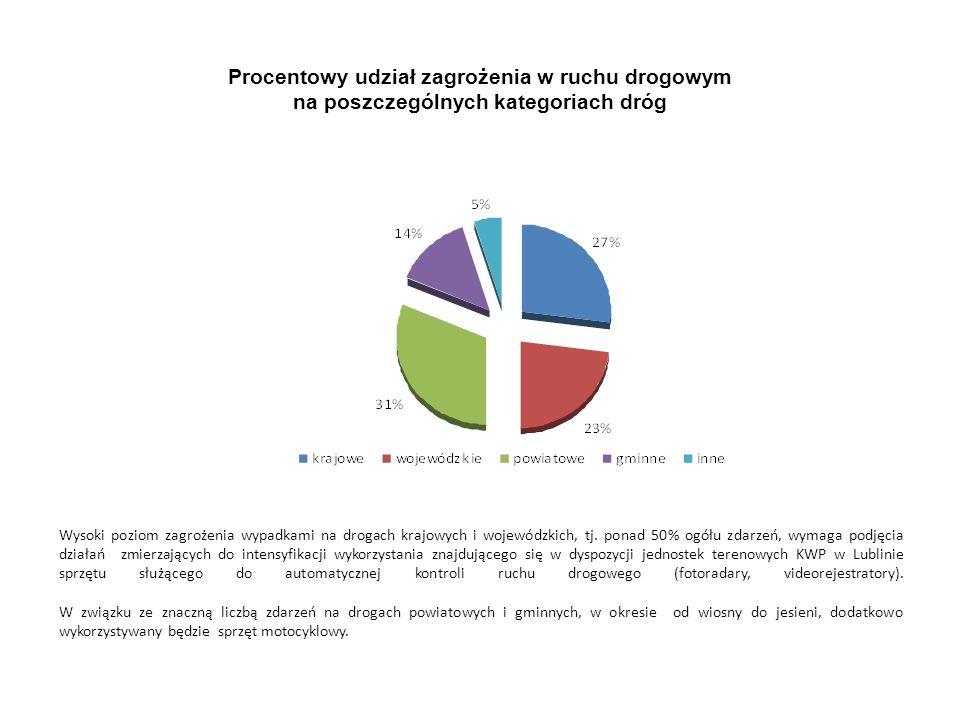 Poziom realizacji mierników KGP wynikających z Systemu Oceny Efektywności Pracy Policji na 2008 r.