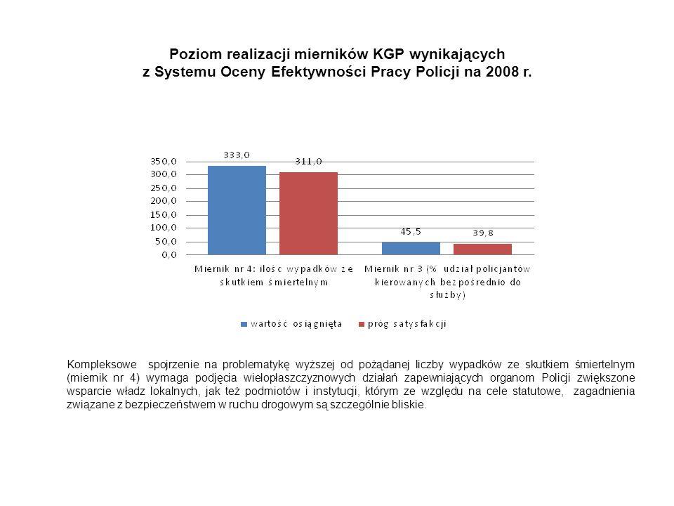 Poziom realizacji mierników KGP wynikających z Systemu Oceny Efektywności Pracy Policji na 2008 r. Kompleksowe spojrzenie na problematykę wyższej od p