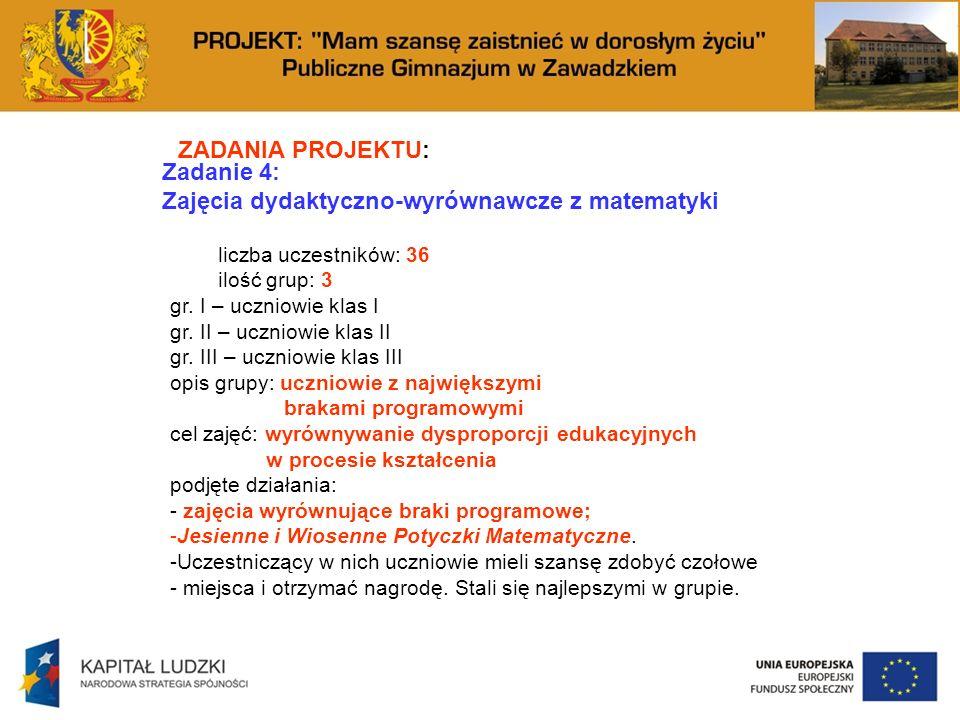 ZADANIA PROJEKTU: Zadanie 4: Zajęcia dydaktyczno-wyrównawcze z matematyki liczba uczestników: 36 ilość grup: 3 gr.
