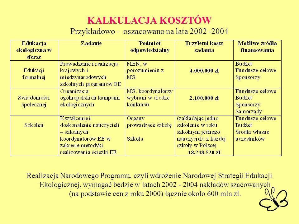 KALKULACJA KOSZTÓW Przykładowo - oszacowano na lata 2002 -2004 Realizacja Narodowego Programu, czyli wdrożenie Narodowej Strategii Edukacji Ekologiczn