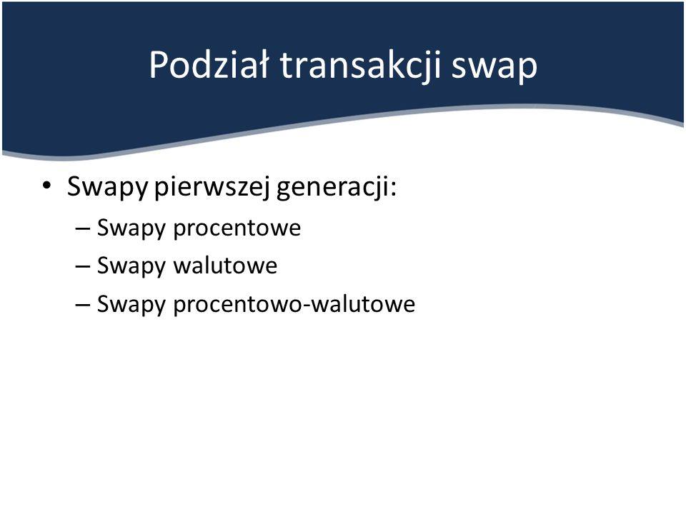 Podział transakcji swap Swapy pierwszej generacji: – Swapy procentowe – Swapy walutowe – Swapy procentowo-walutowe