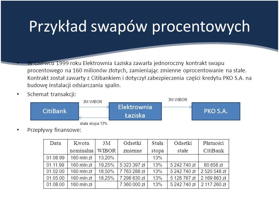 Przykład swapów procentowych W czerwcu 1999 roku Elektrownia Łaziska zawarła jednoroczny kontrakt swapu procentowego na 160 milionów złotych, zamieniając zmienne oprocentowanie na stałe.