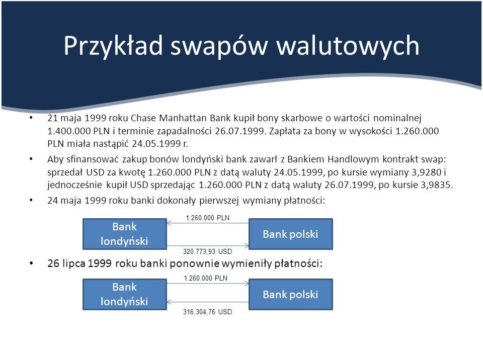 Przykład swapów walutowych 21 maja 1999 roku Chase Manhattan Bank kupił bony skarbowe o wartości nominalnej 1.400.000 PLN i terminie zapadalności 26.07.1999.
