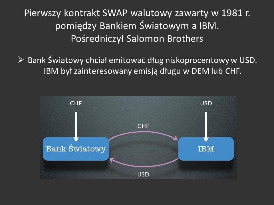 Pierwszy kontrakt SWAP walutowy zawarty w 1981 r.pomiędzy Bankiem Światowym a IBM.