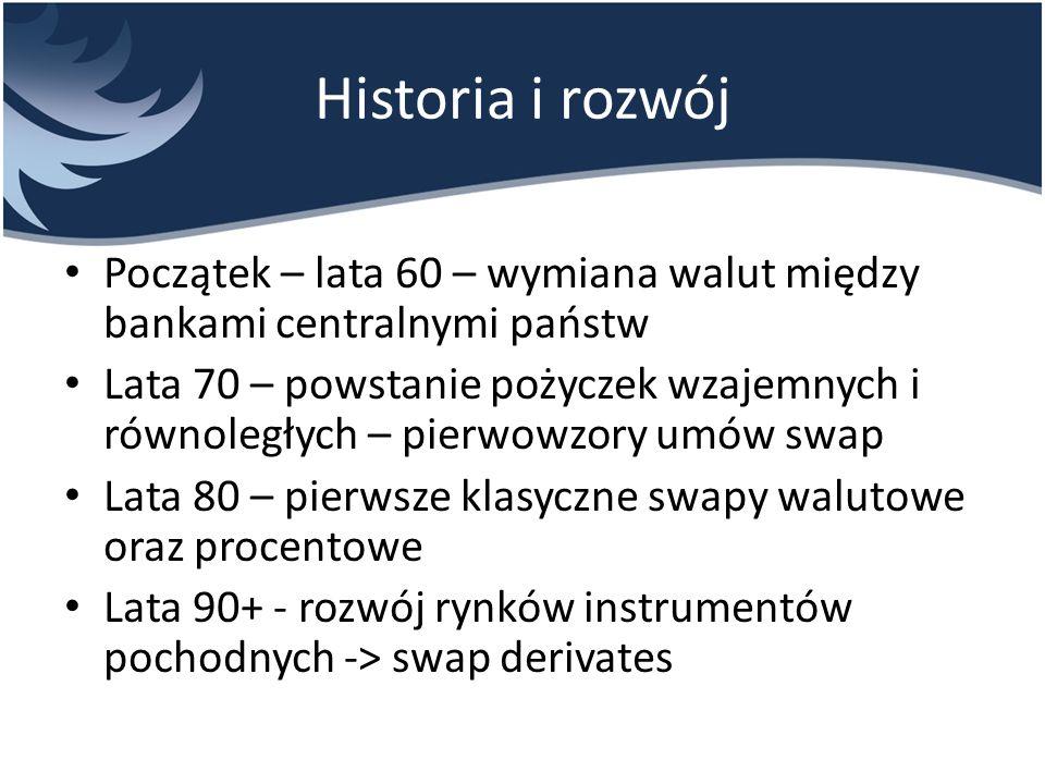 Historia i rozwój Początek – lata 60 – wymiana walut między bankami centralnymi państw Lata 70 – powstanie pożyczek wzajemnych i równoległych – pierwowzory umów swap Lata 80 – pierwsze klasyczne swapy walutowe oraz procentowe Lata 90+ - rozwój rynków instrumentów pochodnych -> swap derivates