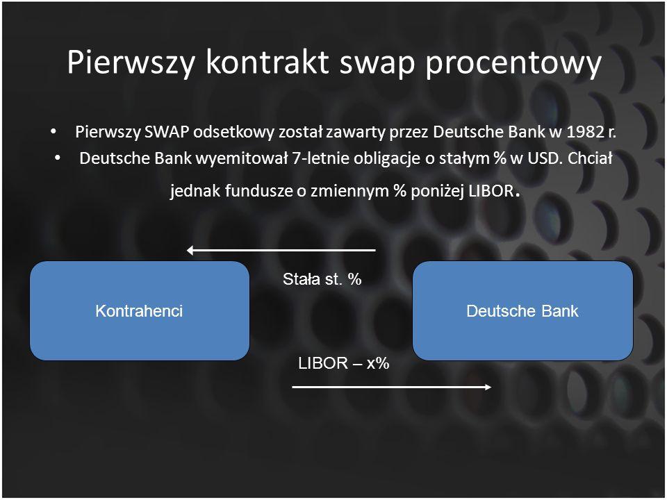 Pierwszy kontrakt swap procentowy Pierwszy SWAP odsetkowy został zawarty przez Deutsche Bank w 1982 r.