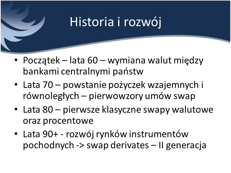 Historia i rozwój Początek – lata 60 – wymiana walut między bankami centralnymi państw Lata 70 – powstanie pożyczek wzajemnych i równoległych – pierwowzory umów swap Lata 80 – pierwsze klasyczne swapy walutowe oraz procentowe Lata 90+ - rozwój rynków instrumentów pochodnych -> swap derivates – II generacja