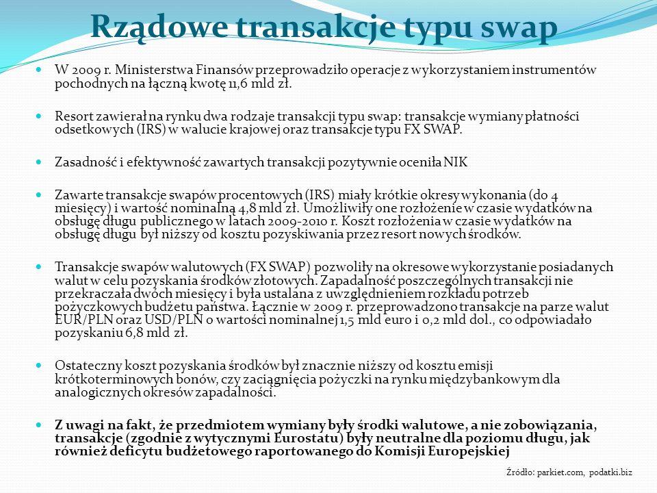 Rządowe transakcje typu swap W 2009 r. Ministerstwa Finansów przeprowadziło operacje z wykorzystaniem instrumentów pochodnych na łączną kwotę 11,6 mld