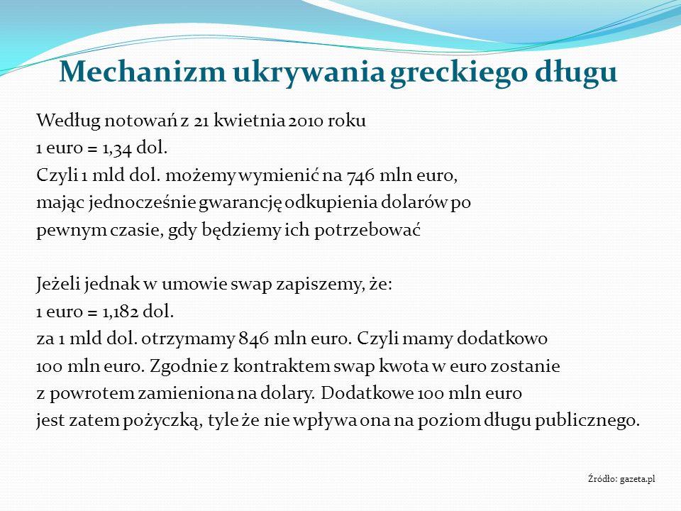 Mechanizm ukrywania greckiego długu Według notowań z 21 kwietnia 2010 roku 1 euro = 1,34 dol. Czyli 1 mld dol. możemy wymienić na 746 mln euro, mając