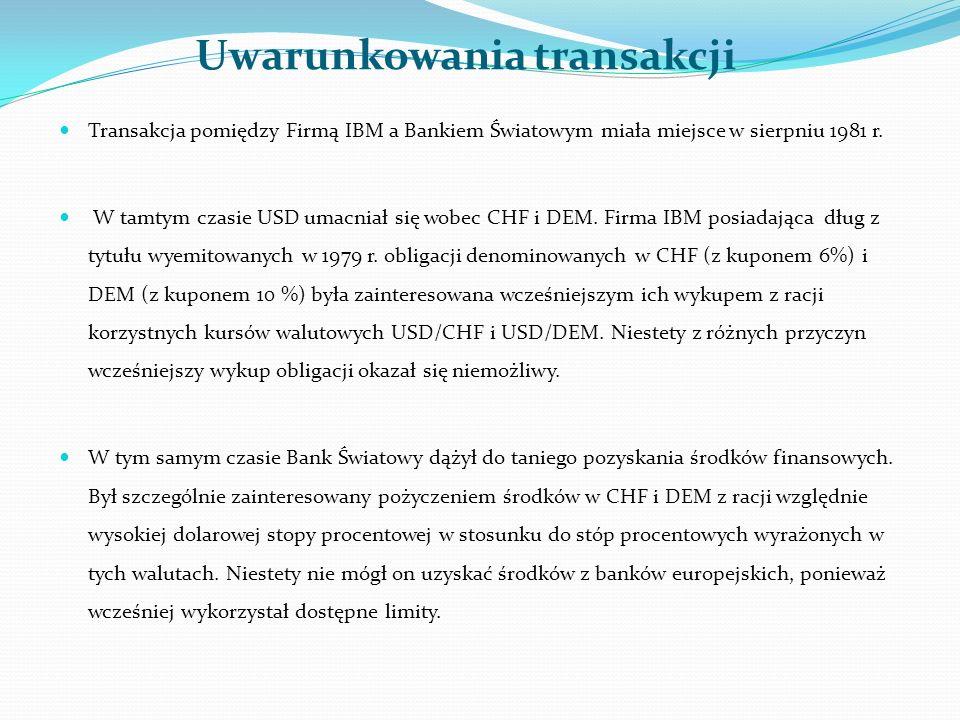 Transakcja pomiędzy Firmą IBM a Bankiem Światowym miała miejsce w sierpniu 1981 r. W tamtym czasie USD umacniał się wobec CHF i DEM. Firma IBM posiada