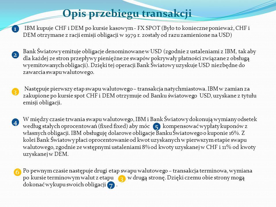 Swap kredytowy Nowy sposób na sprawną zamianę mieszkania na nowe - swap kredytowy w Home Broker, Comperia.pl, 2010-06-17 Zamień stare mieszkanie na nowe - Home Broker promuje swój nowatorski produkt opracowany we współpracy z Getin Noble Bankiem ; Pośrednik w obrocie nieruchomościami nie tylko znajduje nabywcę na stare mieszkanie swojego klienta, ale również pomaga sfinansować zakup nowego.