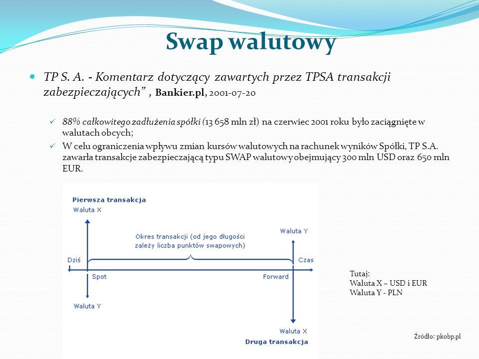 Swap walutowy TP S. A. - Komentarz dotyczący zawartych przez TPSA transakcji zabezpieczających, Bankier.pl, 2001-07-20 88% całkowitego zadłużenia spół
