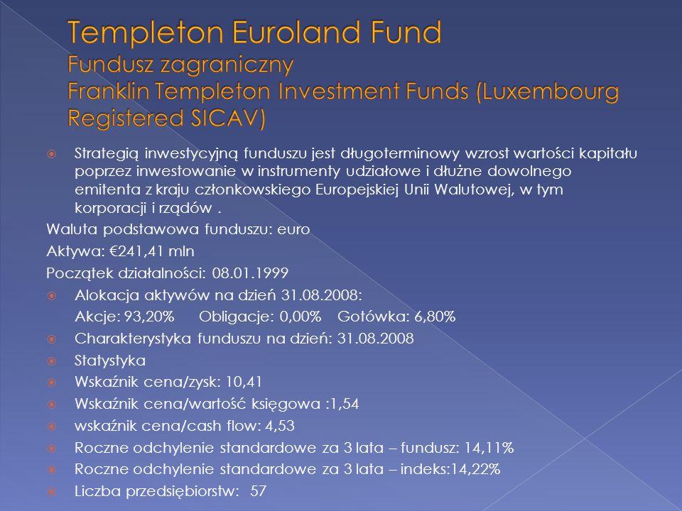 Strategią inwestycyjną funduszu jest długoterminowy wzrost wartości kapitału poprzez inwestowanie w instrumenty udziałowe i dłużne dowolnego emitenta