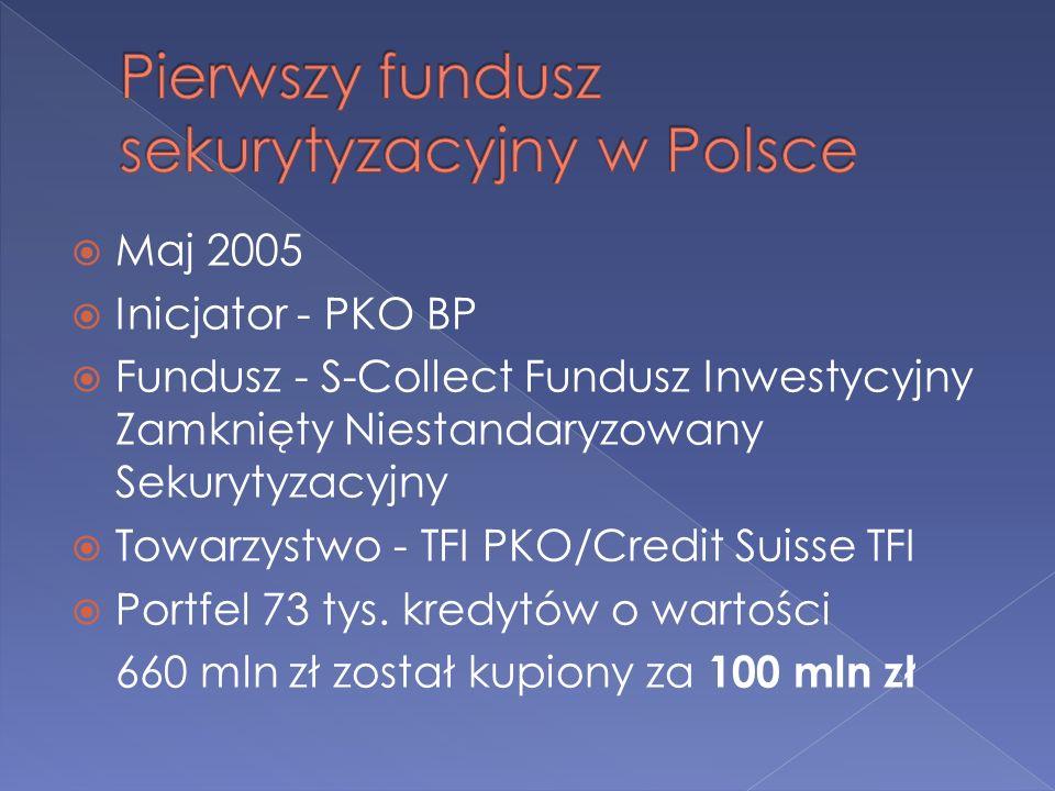 Maj 2005 Inicjator - PKO BP Fundusz - S-Collect Fundusz Inwestycyjny Zamknięty Niestandaryzowany Sekurytyzacyjny Towarzystwo - TFI PKO/Credit Suisse T