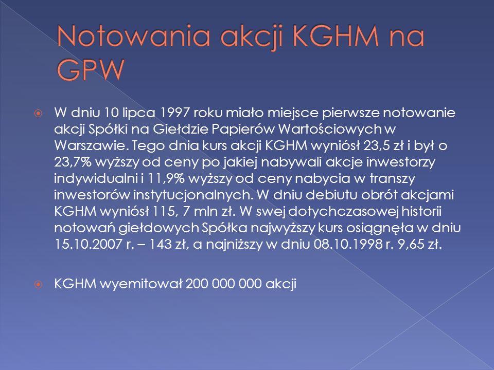 W dniu 10 lipca 1997 roku miało miejsce pierwsze notowanie akcji Spółki na Giełdzie Papierów Wartościowych w Warszawie. Tego dnia kurs akcji KGHM wyni