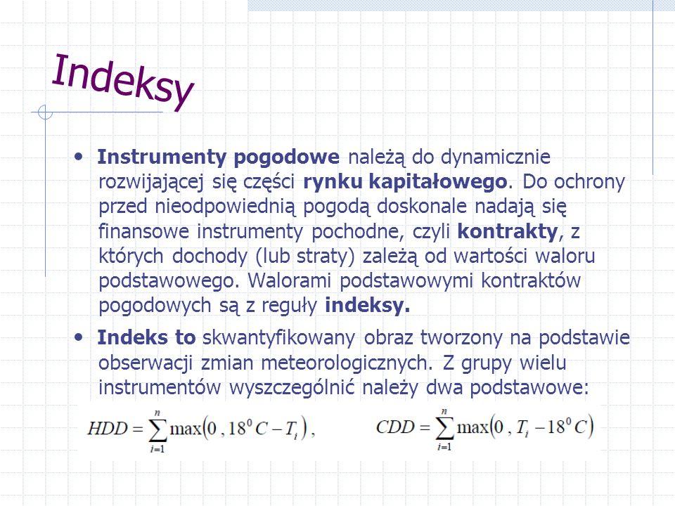 Indeksy c.d.