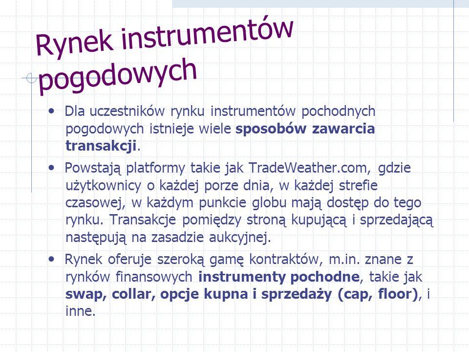 Rynek instrumentów pogodowych Dla uczestników rynku instrumentów pochodnych pogodowych istnieje wiele sposobów zawarcia transakcji. Powstają platformy