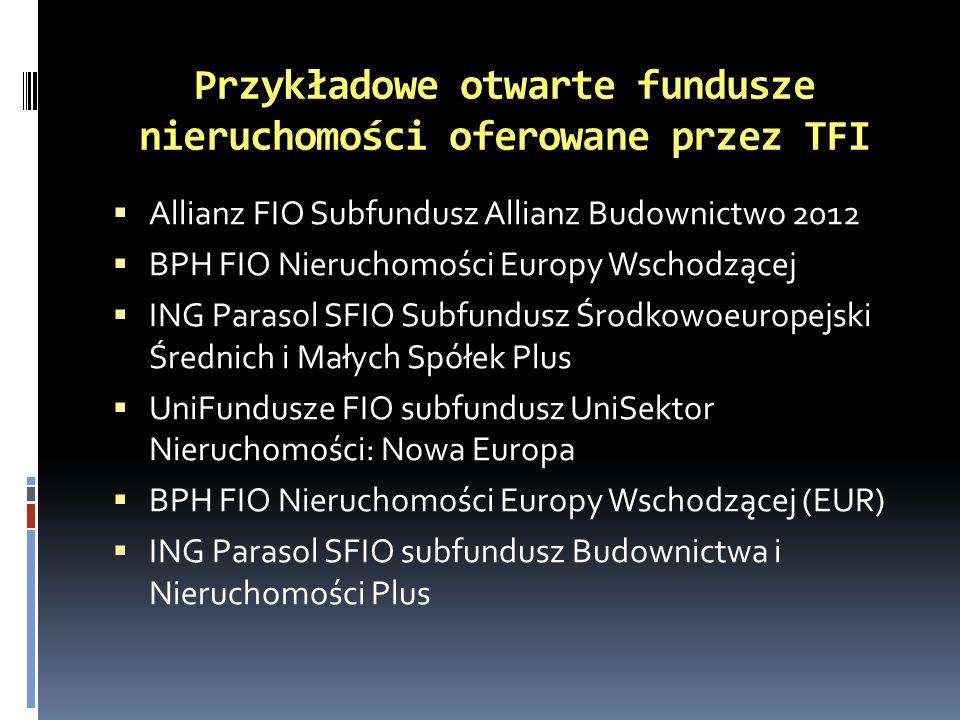Przykładowe otwarte fundusze nieruchomości oferowane przez TFI Allianz FIO Subfundusz Allianz Budownictwo 2012 BPH FIO Nieruchomości Europy Wschodzące
