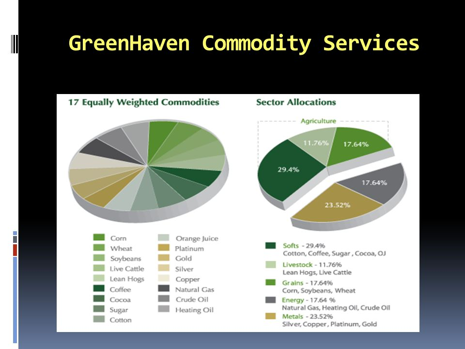 GreenHaven Commodity Services