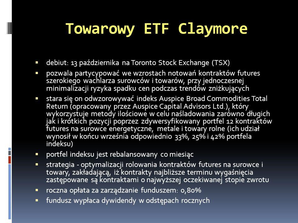 Towarowy ETF Claymore debiut: 13 października na Toronto Stock Exchange (TSX) pozwala partycypować we wzrostach notowań kontraktów futures szerokiego