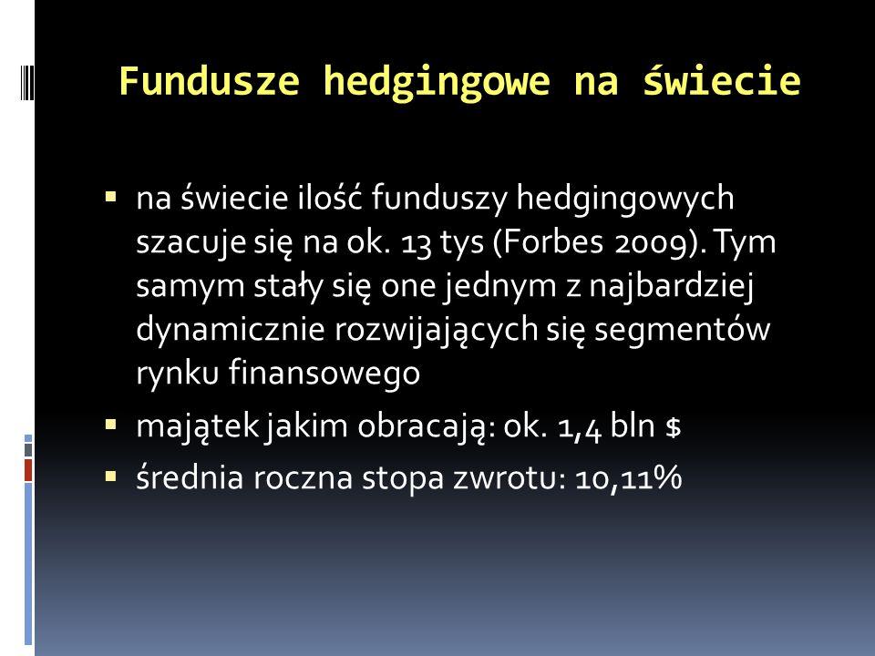Fundusze hedgingowe na świecie na świecie ilość funduszy hedgingowych szacuje się na ok. 13 tys (Forbes 2009). Tym samym stały się one jednym z najbar