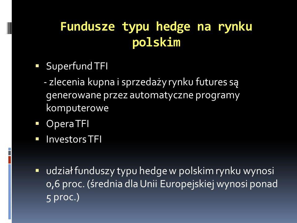 Fundusze typu hedge na rynku polskim Superfund TFI - zlecenia kupna i sprzedaży rynku futures są generowane przez automatyczne programy komputerowe Op