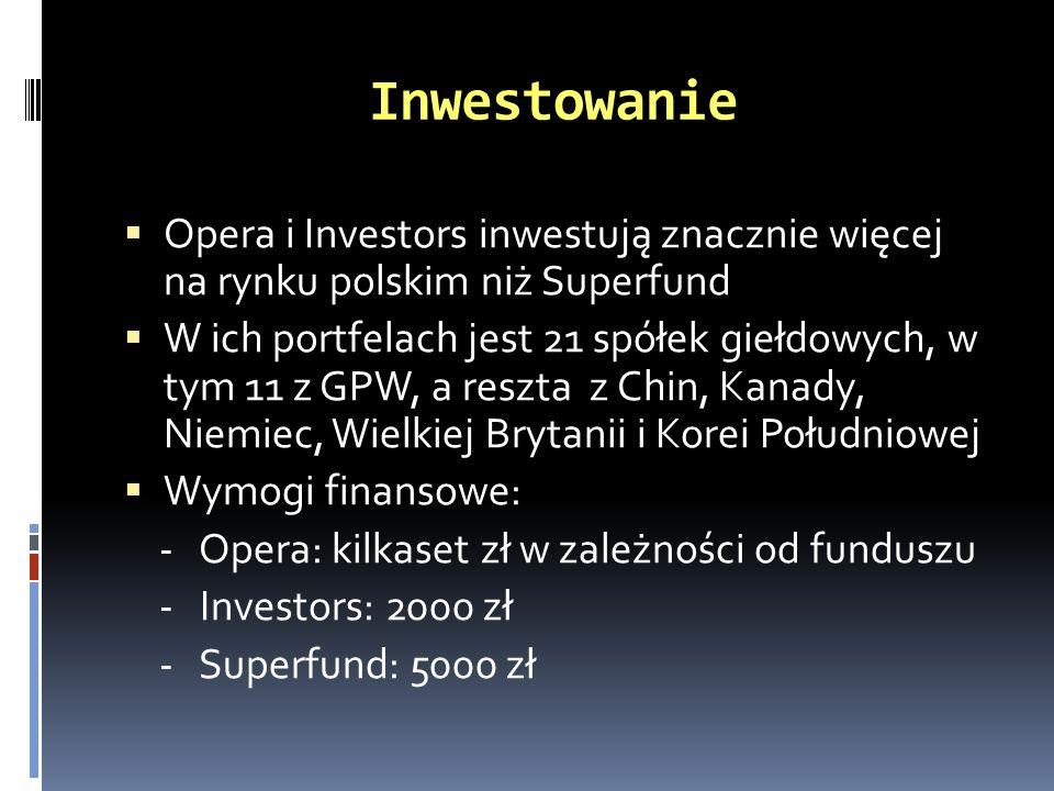 Inwestowanie Opera i Investors inwestują znacznie więcej na rynku polskim niż Superfund W ich portfelach jest 21 spółek giełdowych, w tym 11 z GPW, a