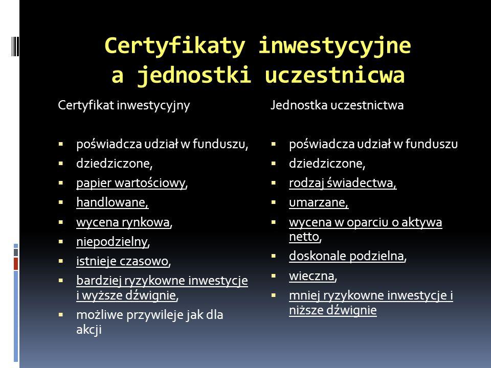 Certyfikaty inwestycyjne a jednostki uczestnicwa Certyfikat inwestycyjny poświadcza udział w funduszu, dziedziczone, papier wartościowy, handlowane, w
