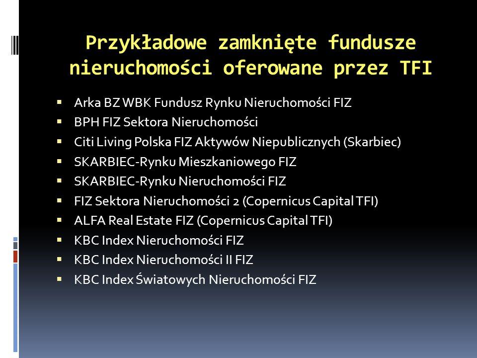 Przykładowe zamknięte fundusze nieruchomości oferowane przez TFI Arka BZ WBK Fundusz Rynku Nieruchomości FIZ BPH FIZ Sektora Nieruchomości Citi Living